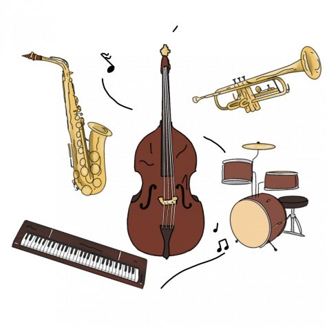 Jazz presents new future for world of music